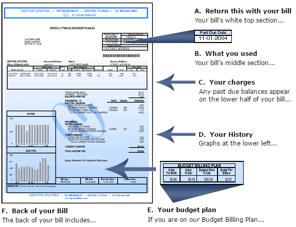 Understanding Your Bill Image