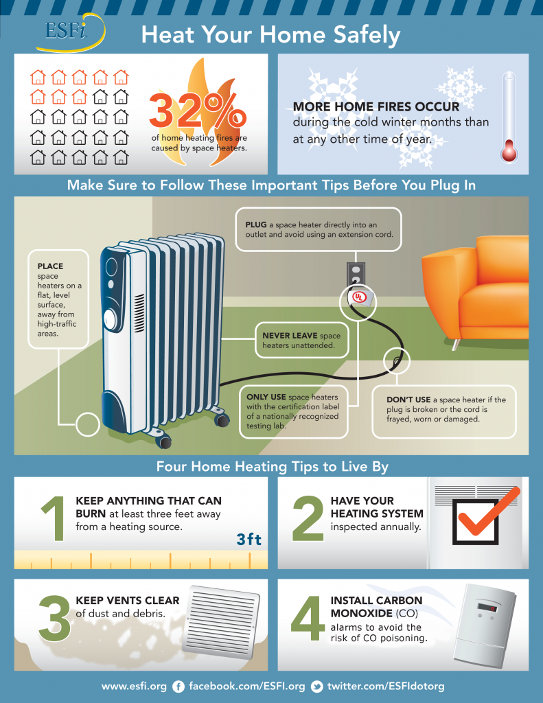 Heat Your Home Safely